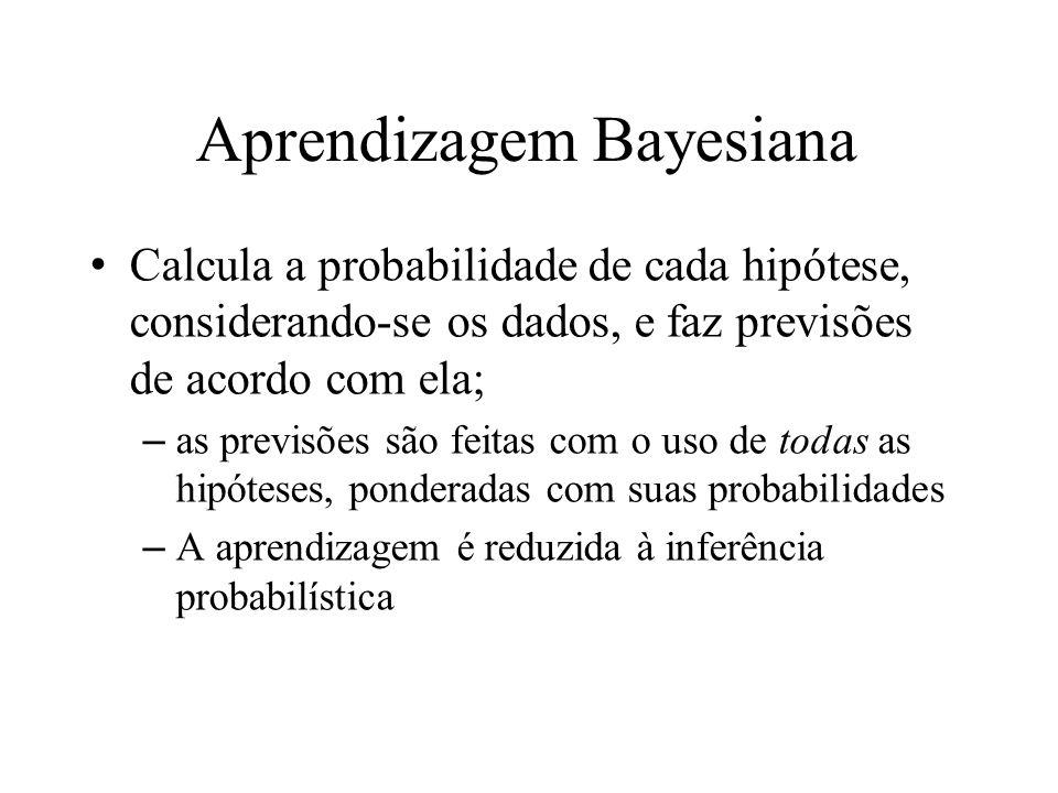 Aprendizagem Bayesiana Calcula a probabilidade de cada hipótese, considerando-se os dados, e faz previsões de acordo com ela; –as previsões são feitas