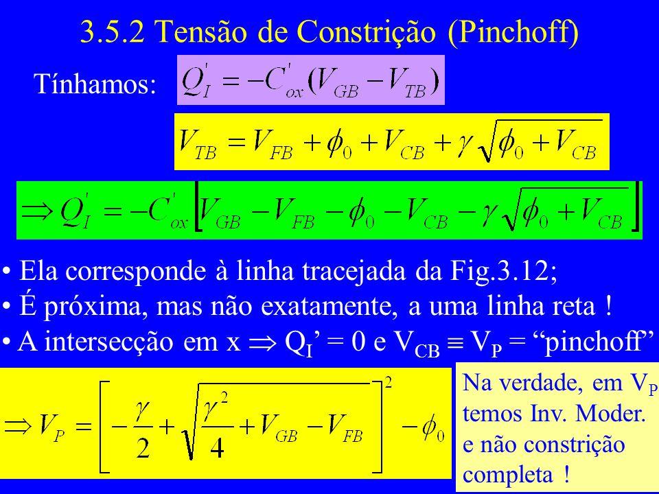 3.5.2 Tensão de Constrição (Pinchoff) Tínhamos: Ela corresponde à linha tracejada da Fig.3.12; É próxima, mas não exatamente, a uma linha reta .