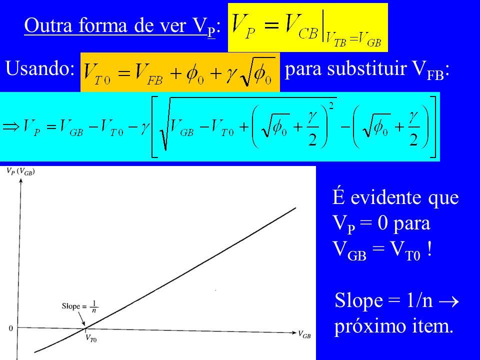 Outra forma de ver V P : Usando:para substituir V FB : É evidente que V P = 0 para V GB = V T0 .