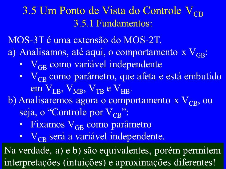 Na Fig.3.3, com V GB = cte = V GB5 : V CB1 Inv. Forte V CB2 Inv.