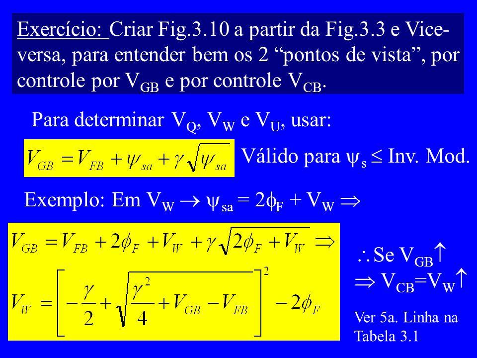 Exercício: Criar Fig.3.10 a partir da Fig.3.3 e Vice- versa, para entender bem os 2 pontos de vista, por controle por V GB e por controle V CB.