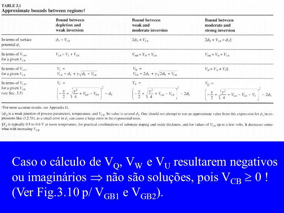 Caso o cálculo de V Q, V W e V U resultarem negativos ou imaginários não são soluções, pois V CB 0 .
