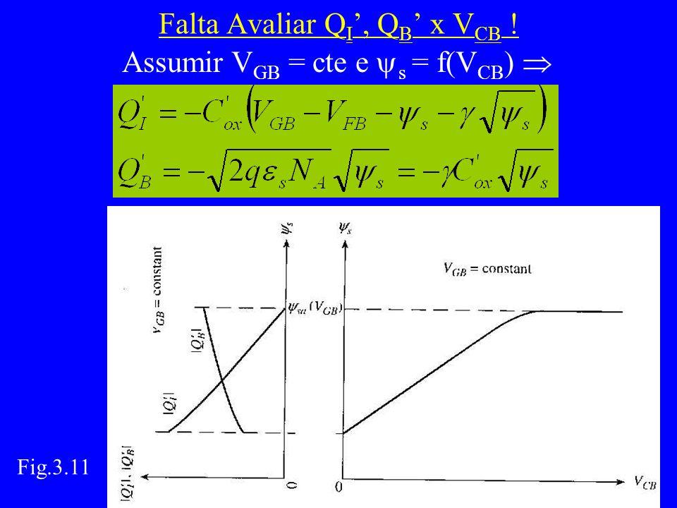 Falta Avaliar Q I, Q B x V CB ! Assumir V GB = cte e s = f(V CB ) Fig.3.11