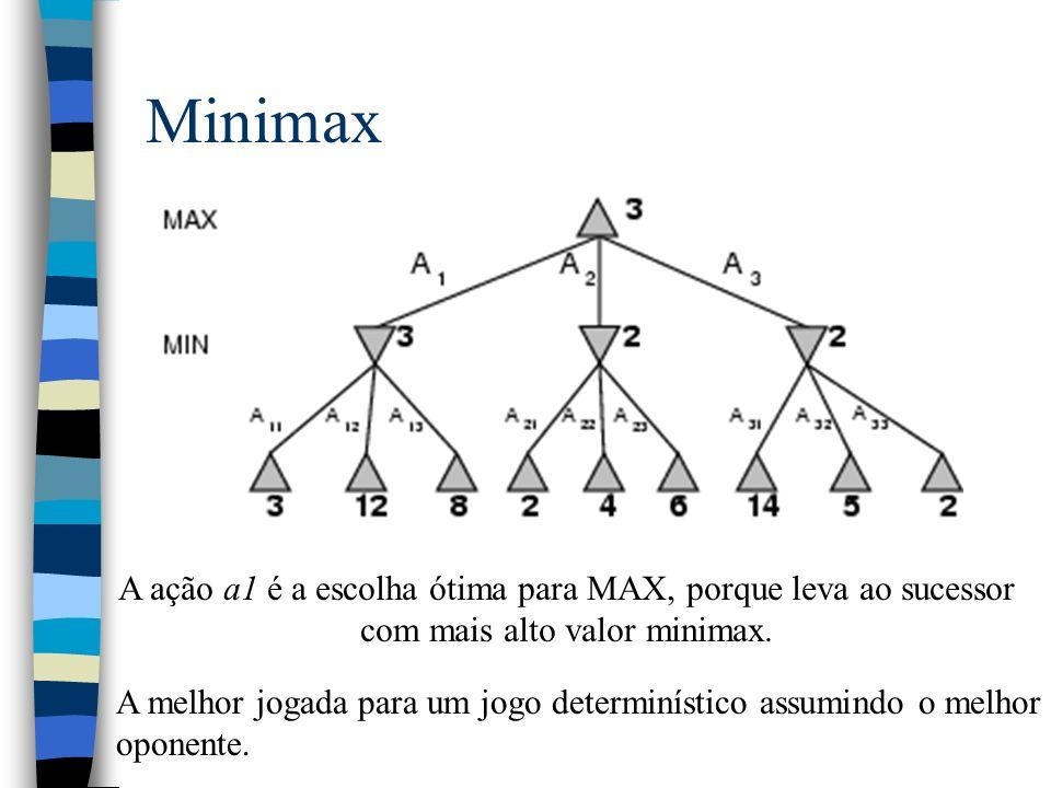 Minimax A ação a1 é a escolha ótima para MAX, porque leva ao sucessor com mais alto valor minimax. A melhor jogada para um jogo determinístico assumin