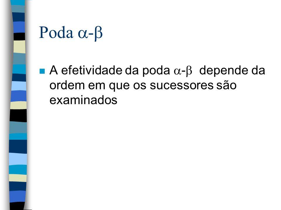 n A efetividade da poda - depende da ordem em que os sucessores são examinados