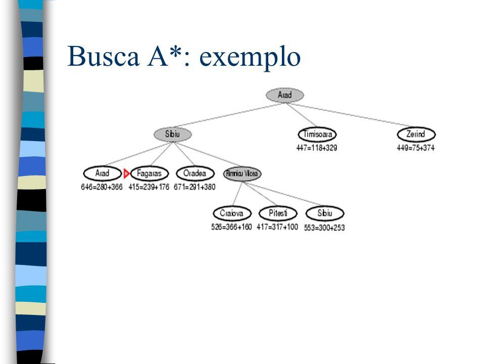 Estratégias ótimas n Dada uma árvore de jogo, a estratégia ótima pode ser determinada a partir do valor minimax de cada nó.