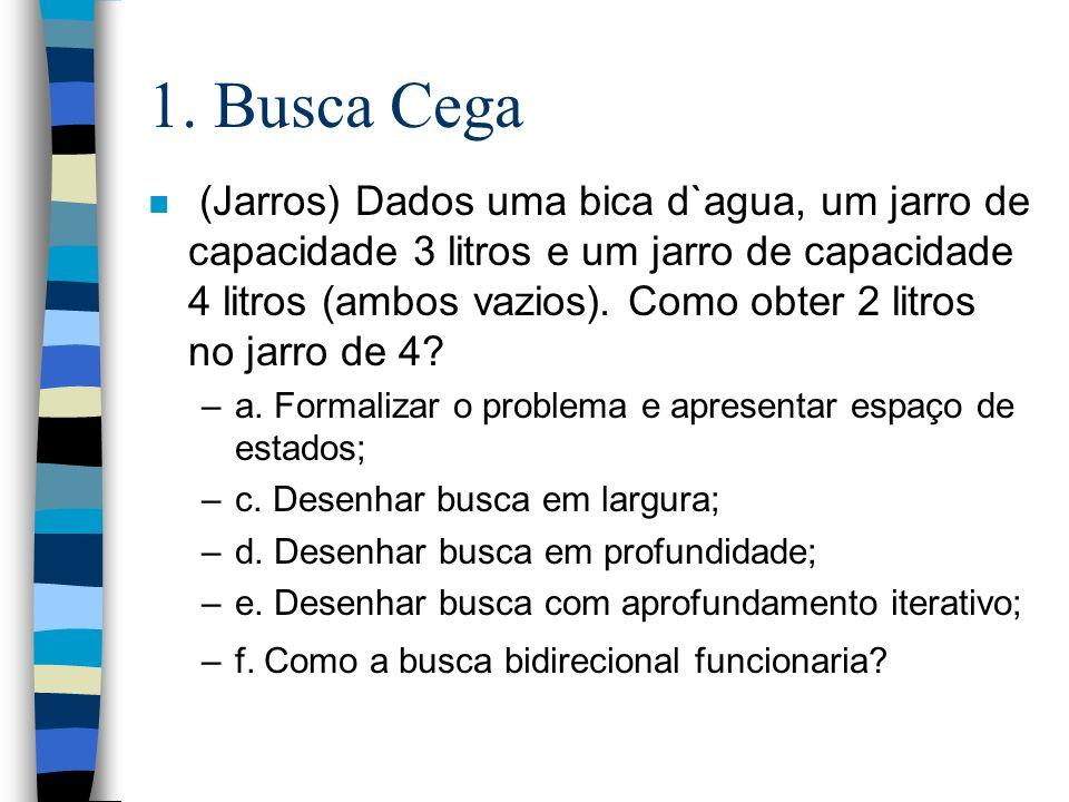 1. Busca Cega n (Jarros) Dados uma bica d`agua, um jarro de capacidade 3 litros e um jarro de capacidade 4 litros (ambos vazios). Como obter 2 litros