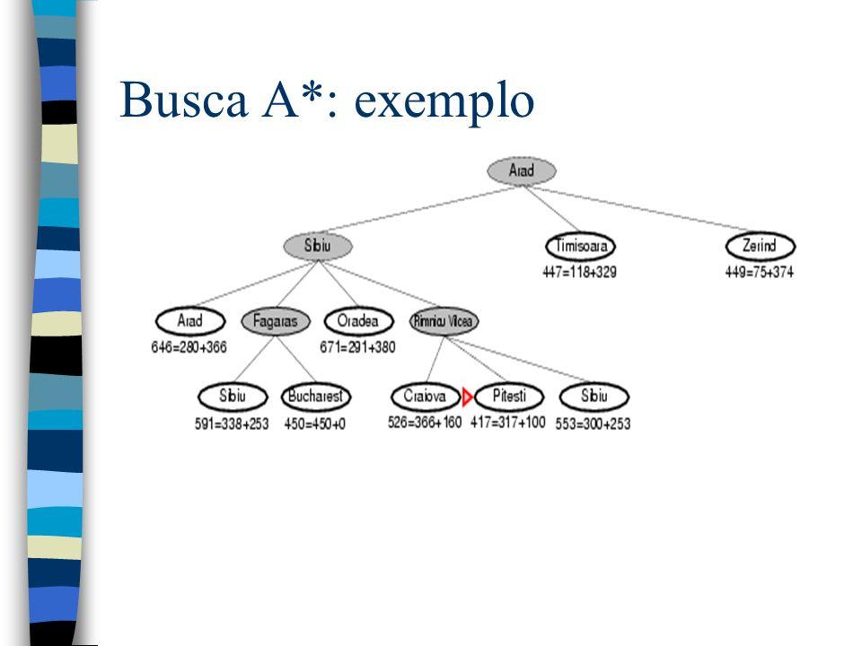 3.Busca competitiva n (2,2-nim) Inicialmente, há 2 conjuntos de 2 fósforos.