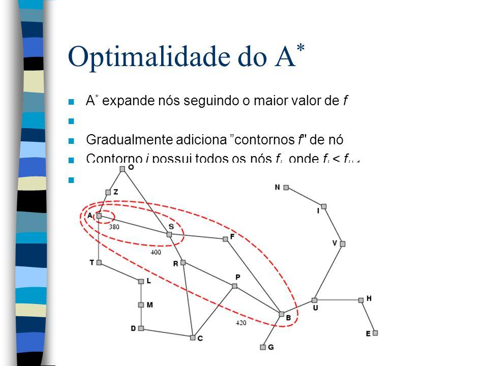 Optimalidade do A * n A * expande nós seguindo o maior valor de f n Gradualmente adiciona contornos f
