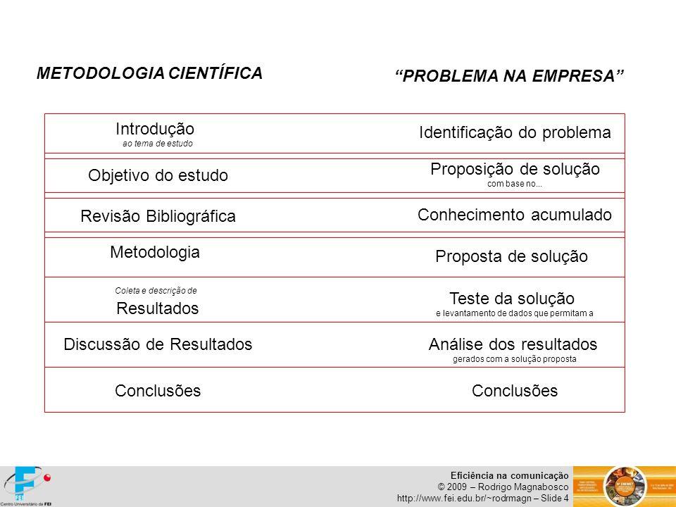 Eficiência na comunicação © 2009 – Rodrigo Magnabosco http://www.fei.edu.br/~rodrmagn – Slide 4 METODOLOGIA CIENTÍFICA Introdução ao tema de estudo Ob