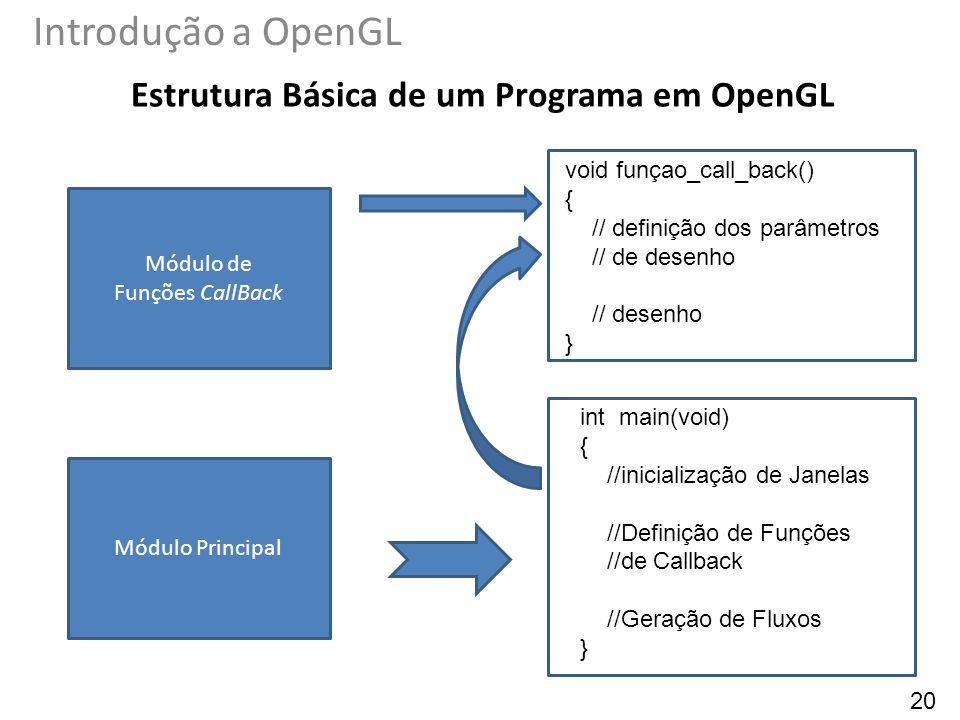 Estrutura Básica de um Programa em OpenGL Introdução a OpenGL Módulo Principal Módulo de Funções CallBack int main(void) { //inicialização de Janelas