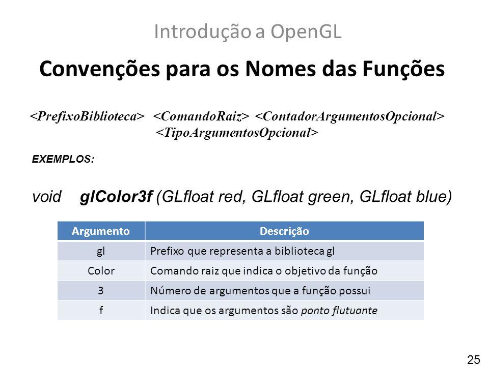 Convenções para os Nomes das Funções Introdução a OpenGL EXEMPLOS: void glColor3f (GLfloat red, GLfloat green, GLfloat blue) ArgumentoDescrição glPref