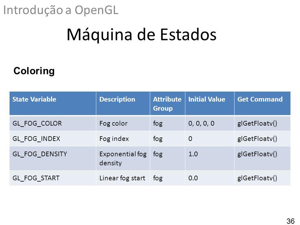 Máquina de Estados Introdução a OpenGL State VariableDescriptionAttribute Group Initial ValueGet Command GL_FOG_COLORFog colorfog0, 0, 0, 0glGetFloatv