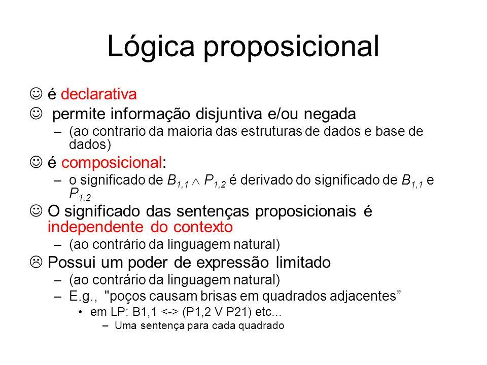 Sintaxe: Quantificação Universal ( ) Todos os reis são pessoas: x Rei(x) Pessoa(x) x P é verdade em um modelo m sse P é verdadeira em todas as interpretações estendidas.