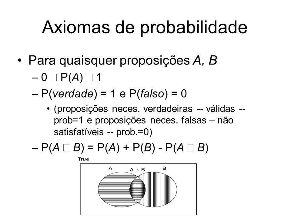 Axiomas de probabilidade Para quaisquer proposições A, B –0 P(A) 1 –P(verdade) = 1 e P(falso) = 0 (proposições neces. verdadeiras -- válidas -- prob=1