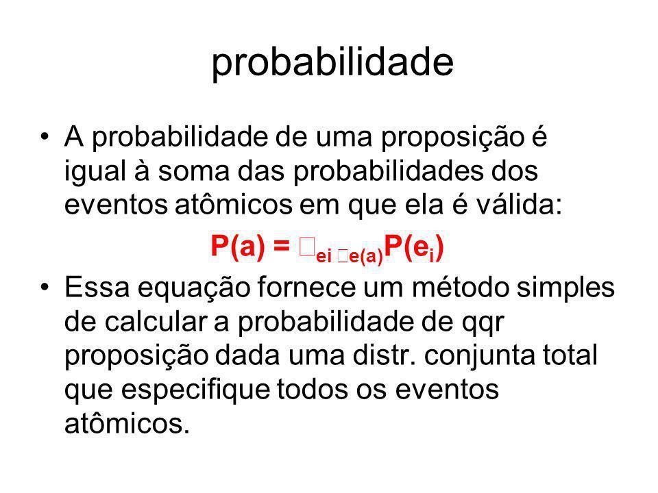 probabilidade A probabilidade de uma proposição é igual à soma das probabilidades dos eventos atômicos em que ela é válida: P(a) = ei e(a) P(e i ) Ess