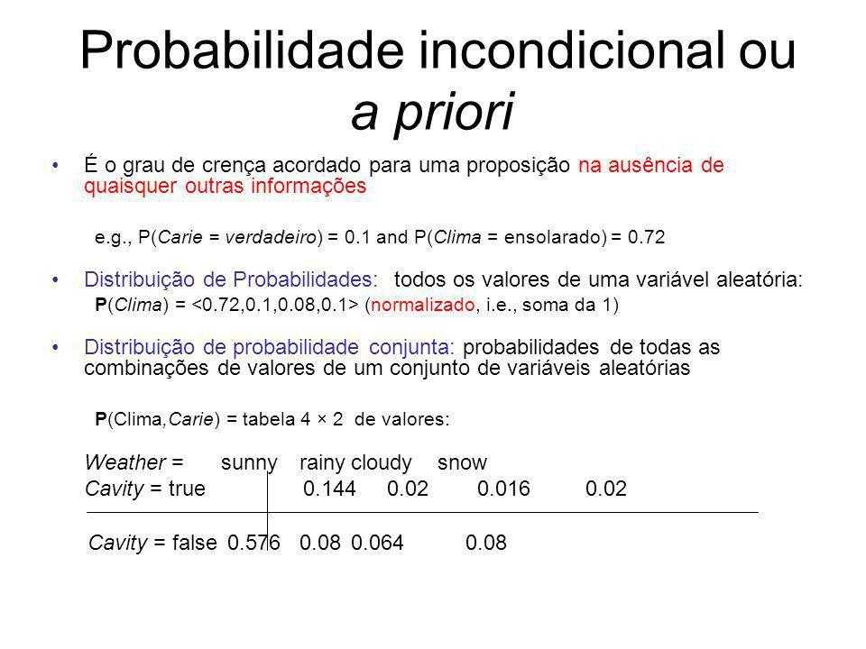 Probabilidade incondicional ou a priori É o grau de crença acordado para uma proposição na ausência de quaisquer outras informações e.g., P(Carie = ve