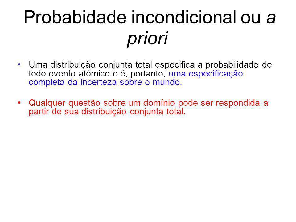 Probabidade incondicional ou a priori Uma distribuição conjunta total especifica a probabilidade de todo evento atômico e é, portanto, uma especificaç