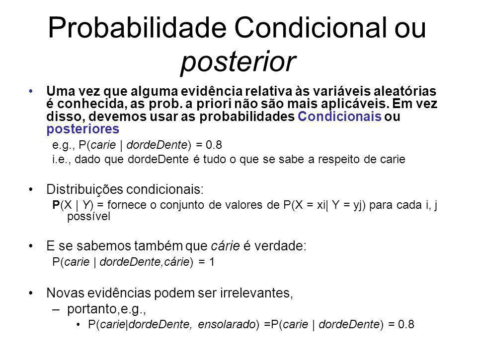 Probabilidade Condicional ou posterior Uma vez que alguma evidência relativa às variáveis aleatórias é conhecida, as prob. a priori não são mais aplic