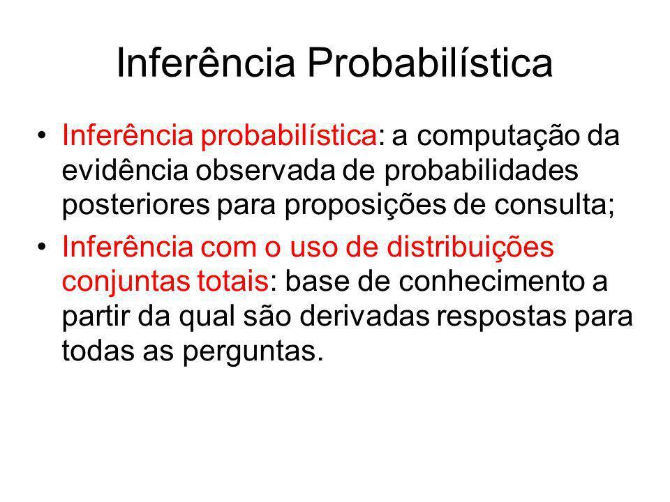 Inferência Probabilística Inferência probabilística: a computação da evidência observada de probabilidades posteriores para proposições de consulta; I