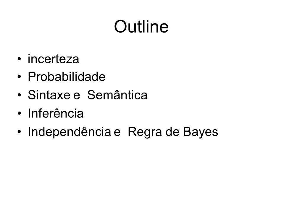 Outline incerteza Probabilidade Sintaxe e Semântica Inferência Independência e Regra de Bayes