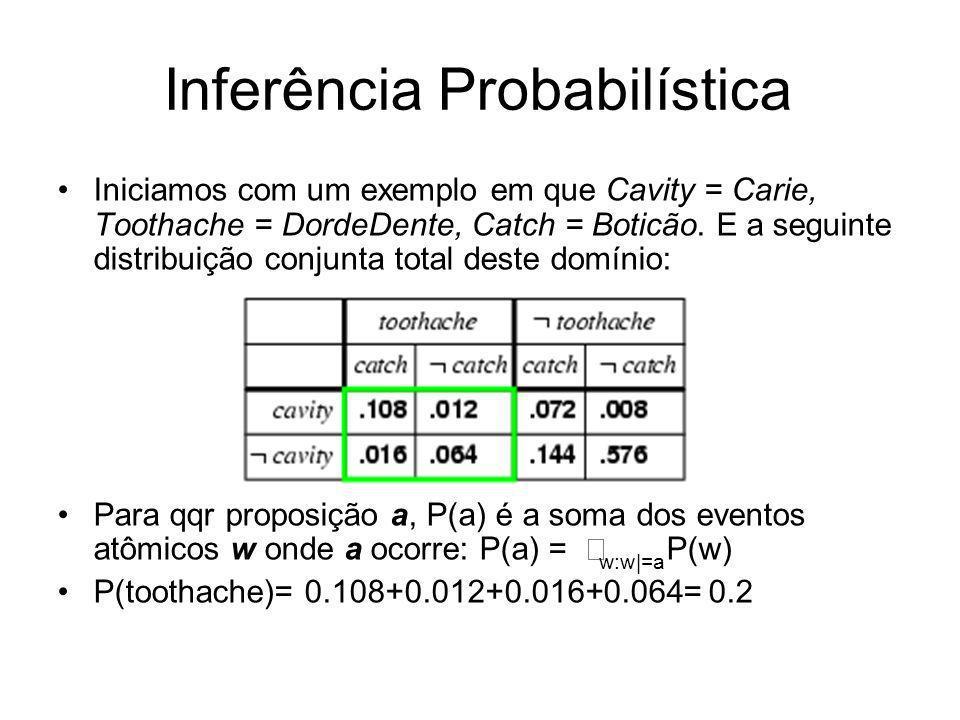 Inferência Probabilística Iniciamos com um exemplo em que Cavity = Carie, Toothache = DordeDente, Catch = Boticão. E a seguinte distribuição conjunta