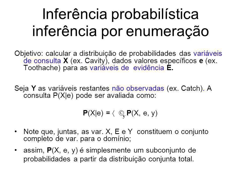 Inferência probabilística inferência por enumeração Objetivo: calcular a distribuição de probabilidades das variáveis de consulta X (ex. Cavity), dado