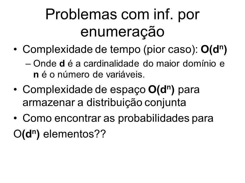 Problemas com inf. por enumeração Complexidade de tempo (pior caso): O(d n ) –Onde d é a cardinalidade do maior domínio e n é o número de variáveis. C