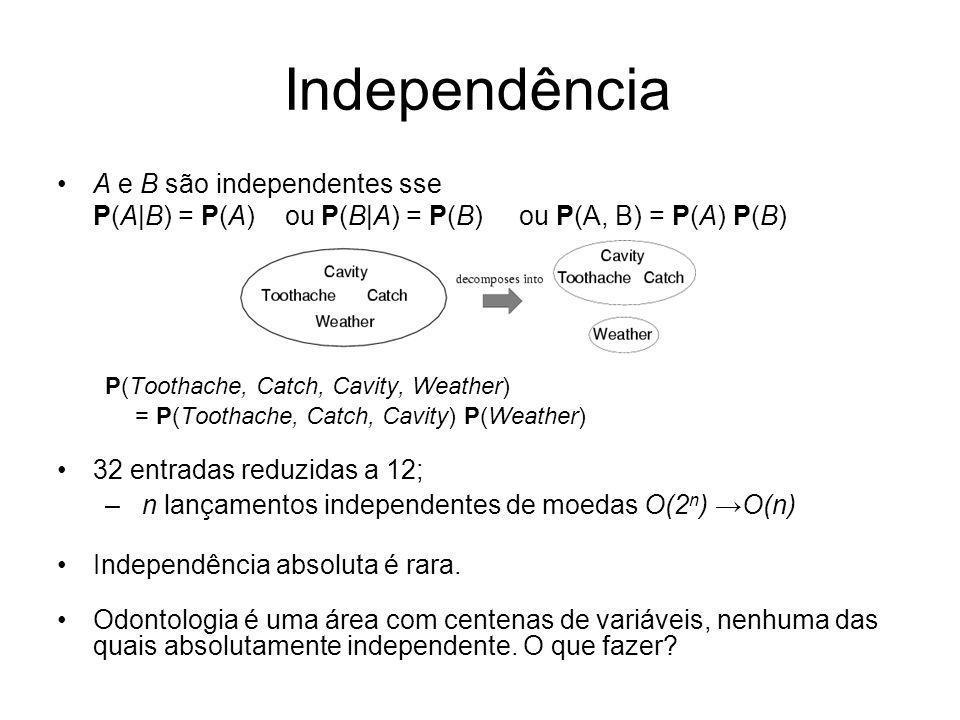 Independência A e B são independentes sse P(A B) = P(A) ou P(B A) = P(B) ou P(A, B) = P(A) P(B) P(Toothache, Catch, Cavity, Weather) = P(Toothache, Ca