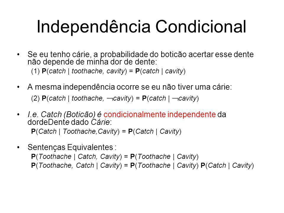 Independência Condicional Se eu tenho cárie, a probabilidade do boticão acertar esse dente não depende de minha dor de dente: (1) P(catch   toothache,