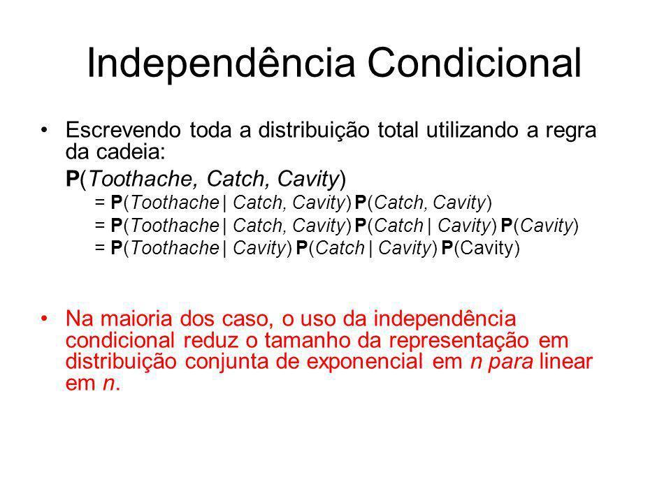 Independência Condicional Escrevendo toda a distribuição total utilizando a regra da cadeia: P(Toothache, Catch, Cavity) = P(Toothache   Catch, Cavity
