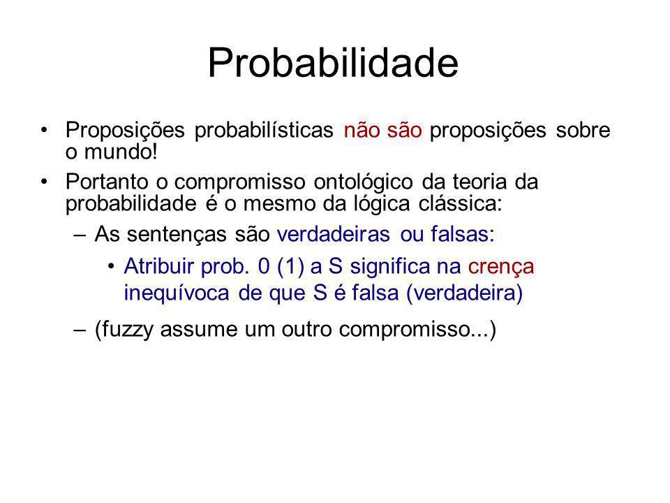 Probabilidade Proposições probabilísticas não são proposições sobre o mundo! Portanto o compromisso ontológico da teoria da probabilidade é o mesmo da