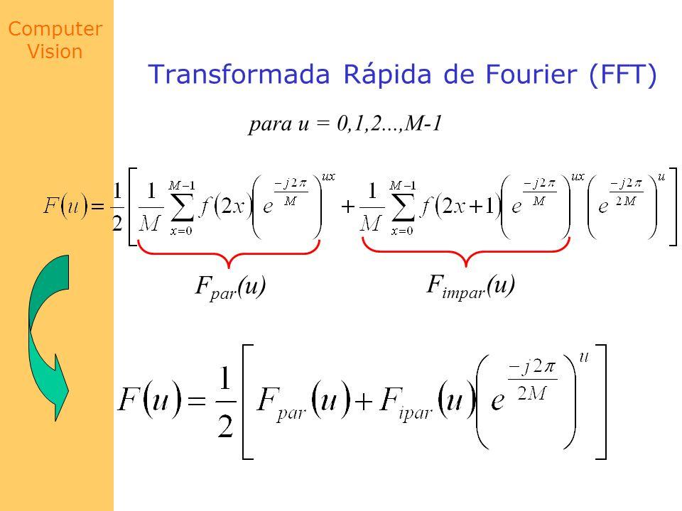 Computer Vision Transformada Rápida de Fourier (FFT) para u = 0,1,2...,M-1 para u + M = 0+M, 1+M, 2+M,..., M-1+M