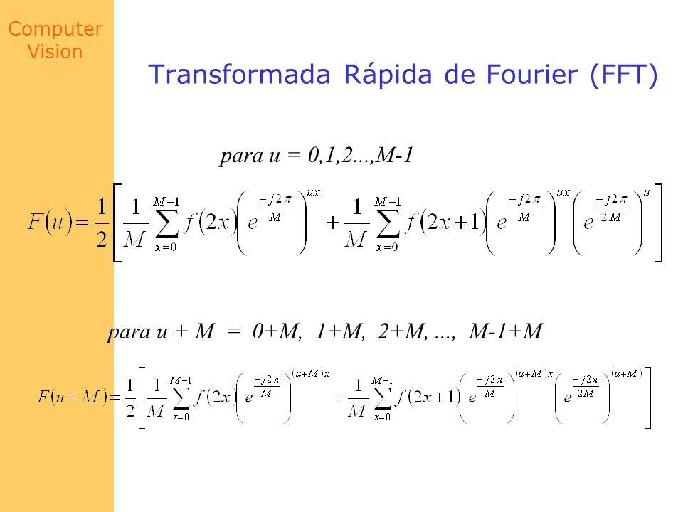 Computer Vision Transformada Rápida de Fourier (FFT) F par (u) F impar (u) 1 1