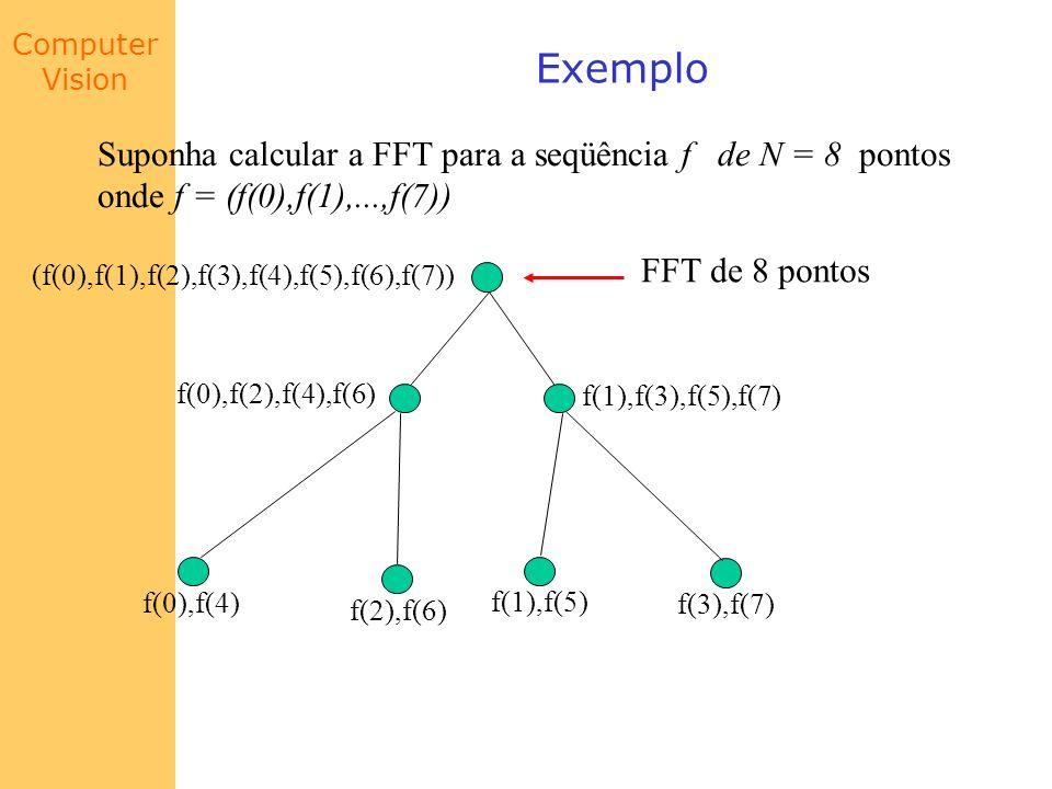 Computer Vision Exemplo Suponha calcular a FFT para a seqüência f de N = 8 pontos onde f = (f(0),f(1),...,f(7)) FFT de 8 pontos (f(0),f(1),f(2),f(3),f