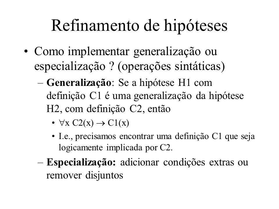 Refinamento de hipóteses Como implementar generalização ou especialização ? (operações sintáticas) –Generalização: Se a hipótese H1 com definição C1 é