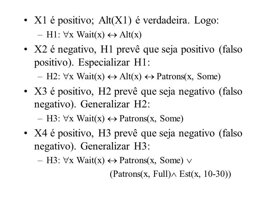 X1 é positivo; Alt(X1) é verdadeira. Logo: –H1: x Wait(x) Alt(x) X2 é negativo, H1 prevê que seja positivo (falso positivo). Especializar H1: –H2: x W