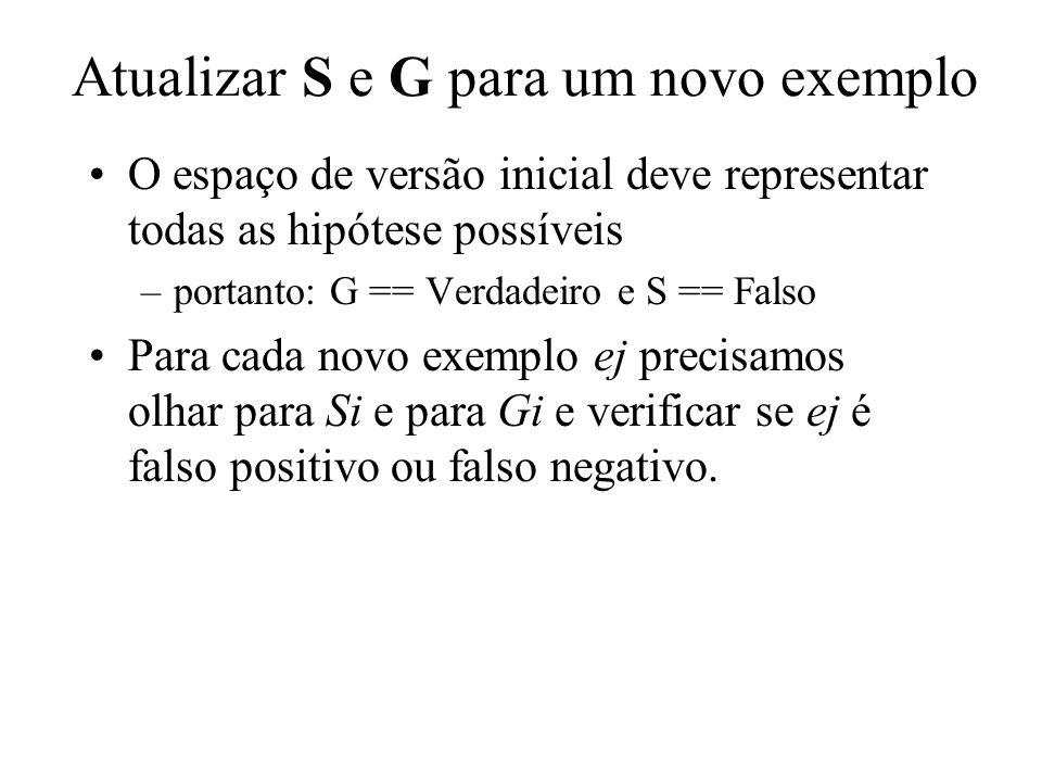 Atualizar S e G para um novo exemplo O espaço de versão inicial deve representar todas as hipótese possíveis –portanto: G == Verdadeiro e S == Falso P