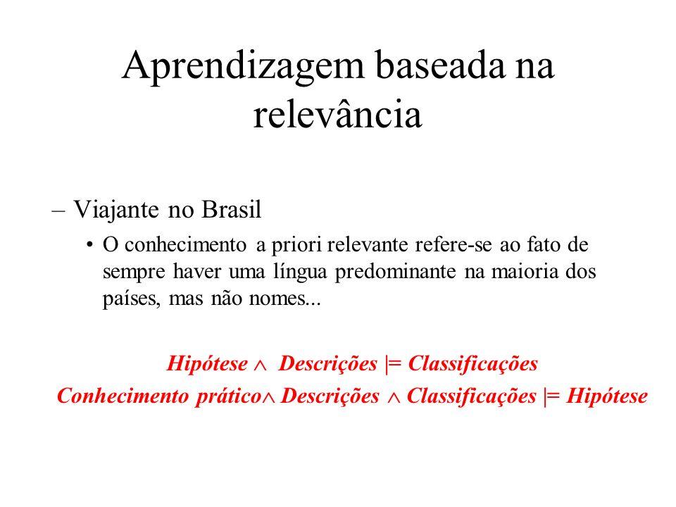 Aprendizagem baseada na relevância –Viajante no Brasil O conhecimento a priori relevante refere-se ao fato de sempre haver uma língua predominante na
