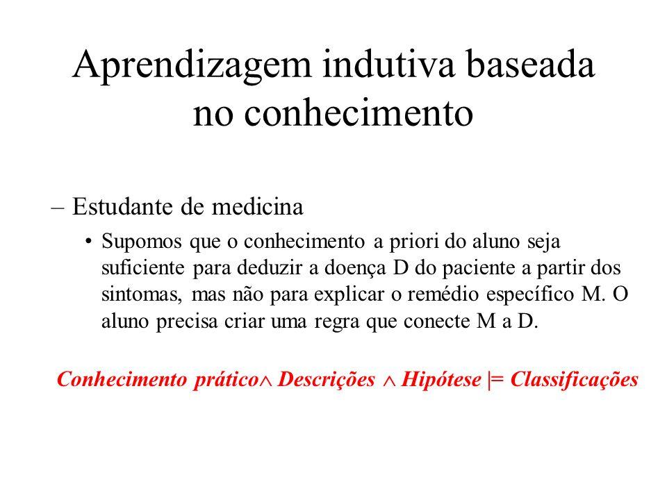 Aprendizagem indutiva baseada no conhecimento –Estudante de medicina Supomos que o conhecimento a priori do aluno seja suficiente para deduzir a doenç
