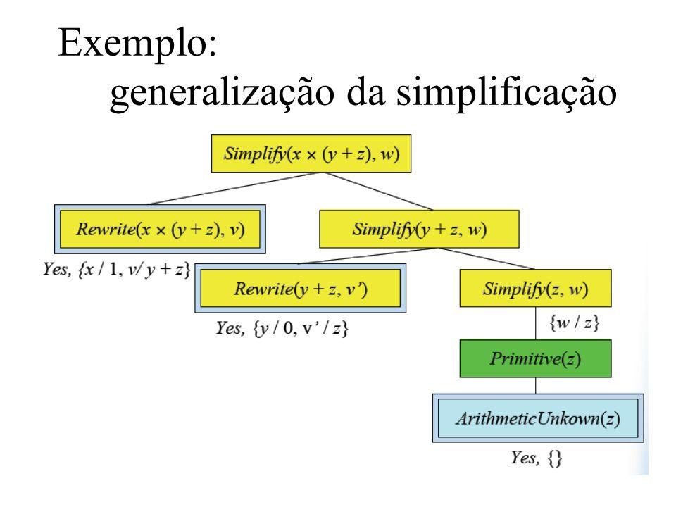Exemplo: generalização da simplificação