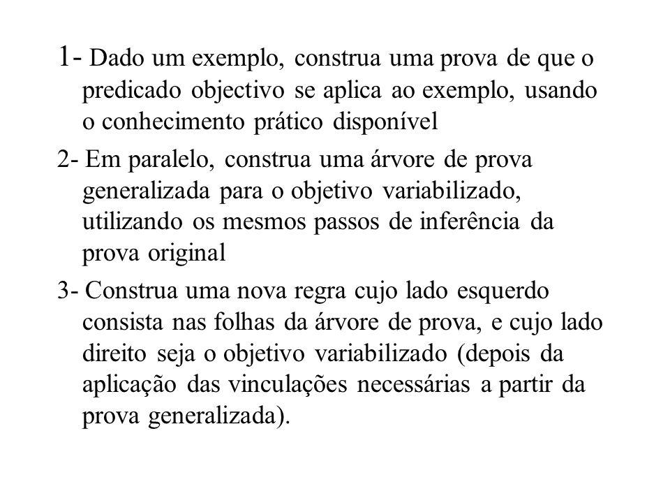 1- Dado um exemplo, construa uma prova de que o predicado objectivo se aplica ao exemplo, usando o conhecimento prático disponível 2- Em paralelo, con