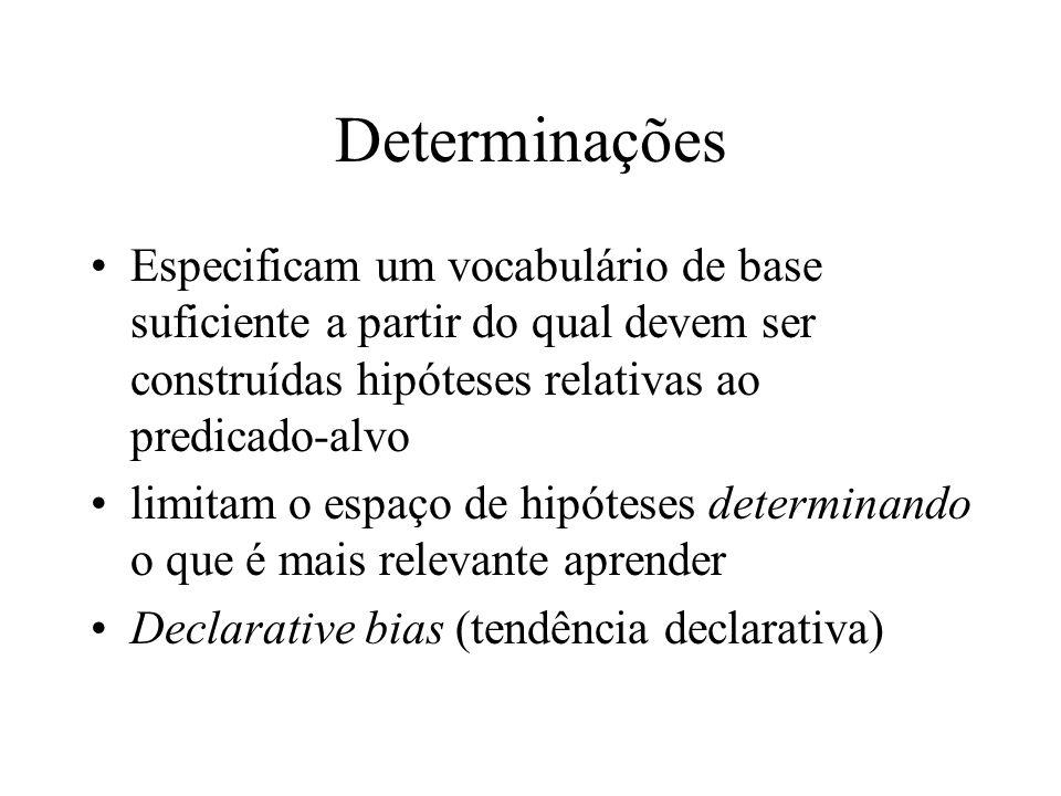 Determinações Especificam um vocabulário de base suficiente a partir do qual devem ser construídas hipóteses relativas ao predicado-alvo limitam o esp