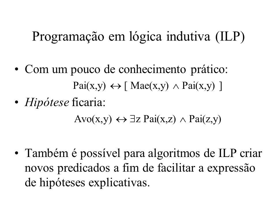 Programação em lógica indutiva (ILP) Com um pouco de conhecimento prático: Pai(x,y) [ Mae(x,y) Pai(x,y) ] Hipótese ficaria: Avo(x,y) z Pai(x,z) Pai(z,