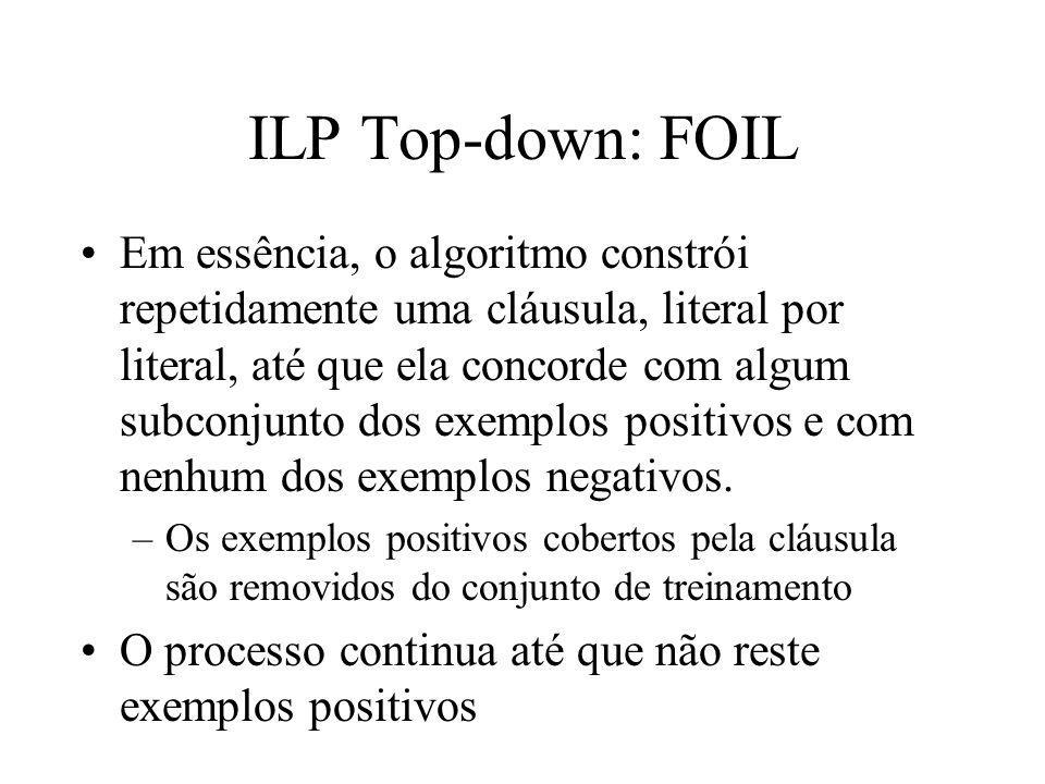 ILP Top-down: FOIL Em essência, o algoritmo constrói repetidamente uma cláusula, literal por literal, até que ela concorde com algum subconjunto dos e