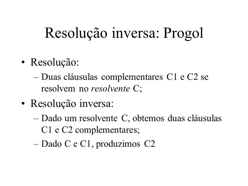 Resolução inversa: Progol Resolução: –Duas cláusulas complementares C1 e C2 se resolvem no resolvente C; Resolução inversa: –Dado um resolvente C, obt
