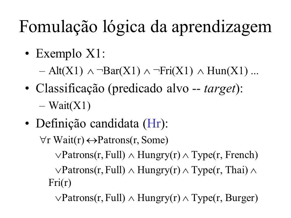 Exemplos simples Zog o homem das cavernas generalização a partir de um brasileiro condutância de uma amostra de cobre aluno de medicina: antibiótico x infecção