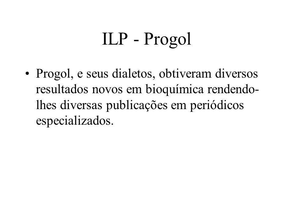 ILP - Progol Progol, e seus dialetos, obtiveram diversos resultados novos em bioquímica rendendo- lhes diversas publicações em periódicos especializad