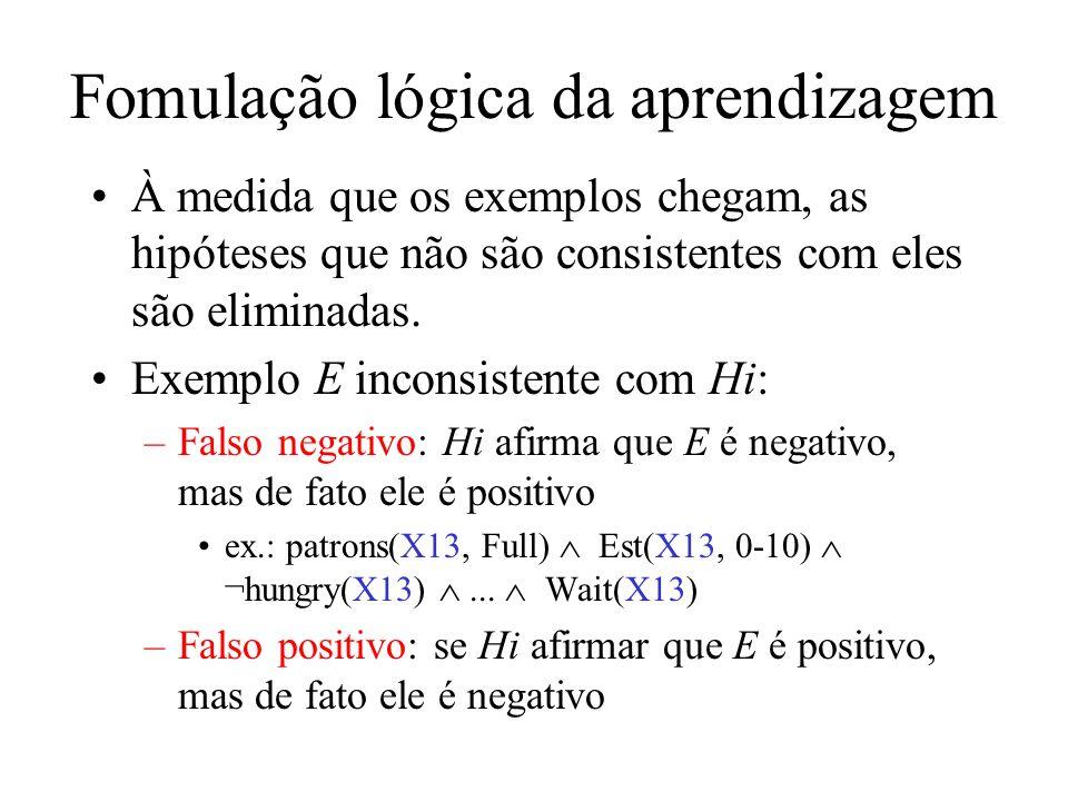 Fomulação lógica da aprendizagem Supondo que o exemplo seja uma observação correta do fato, a hipótese deve ser eliminada; Aprendizagem indutiva lógica: processo de eliminação gradual de hipóteses que são inconsistentes com os exemplos.