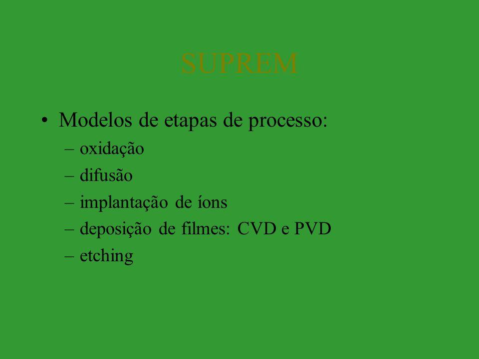 SUPREM Modelos de etapas de processo: –oxidação –difusão –implantação de íons –deposição de filmes: CVD e PVD –etching